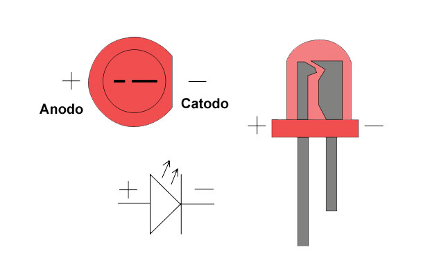 Led: Recognize Anode and Cathode